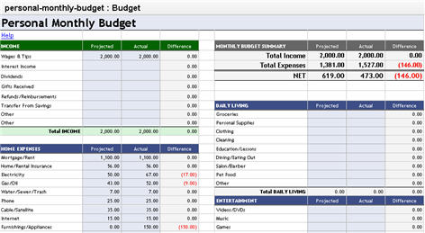 Expenditure Template Indriam – Personal Monthly Expense Report Template